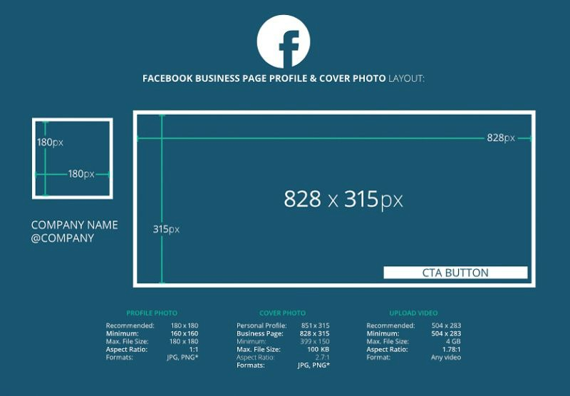 social-media-image-sizes-facebook-instagram-linkedin-tumblr-5-800x555
